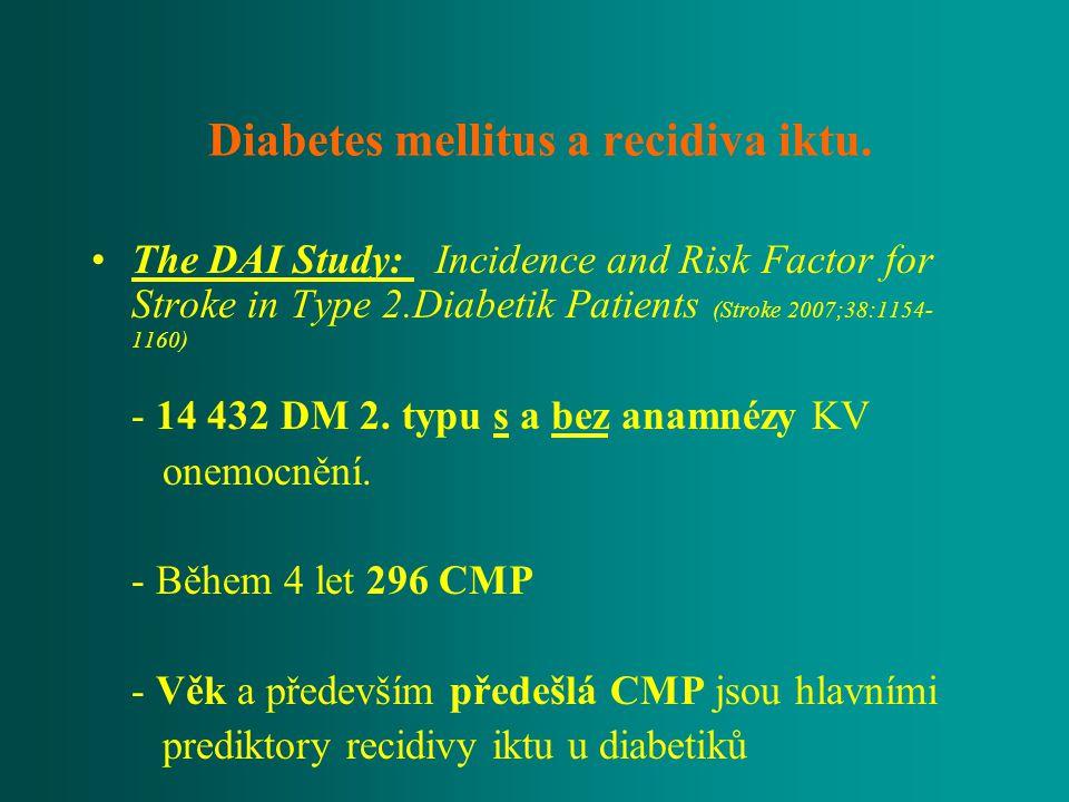 Diabetes mellitus a recidiva iktu. The DAI Study: Incidence and Risk Factor for Stroke in Type 2.Diabetik Patients (Stroke 2007;38:1154- 1160) - 14 43
