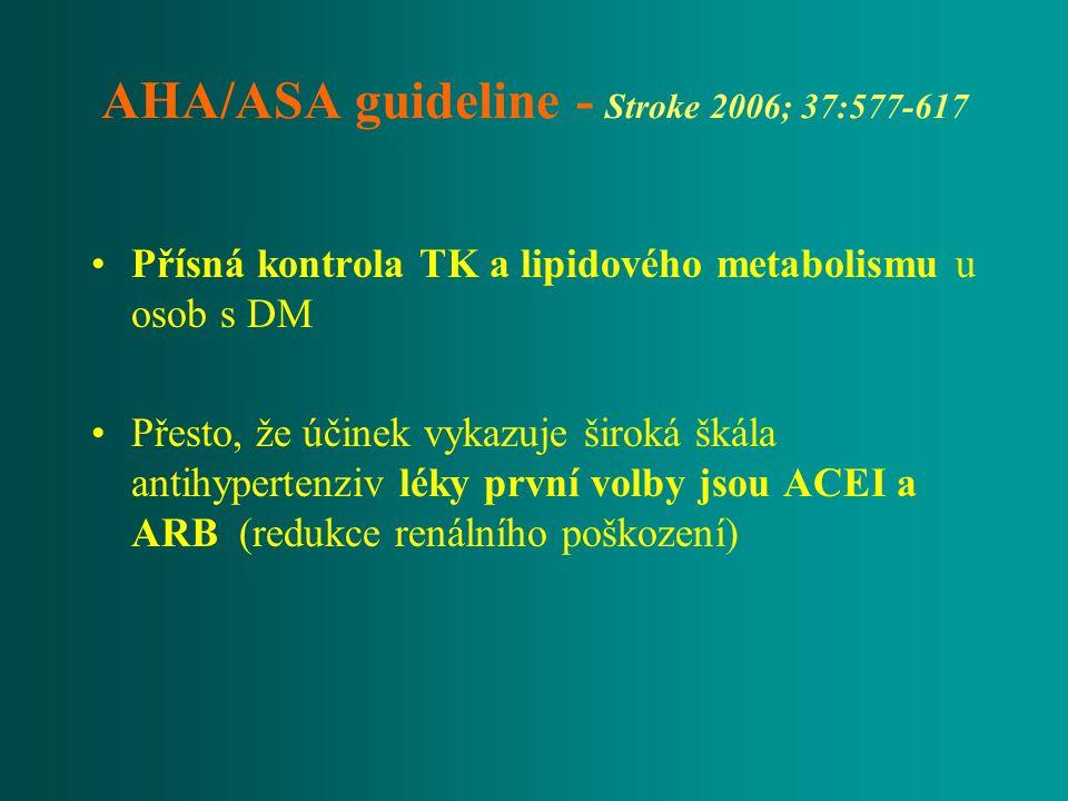 Přísná kontrola TK a lipidového metabolismu u osob s DM Přesto, že účinek vykazuje široká škála antihypertenziv léky první volby jsou ACEI a ARB (redu