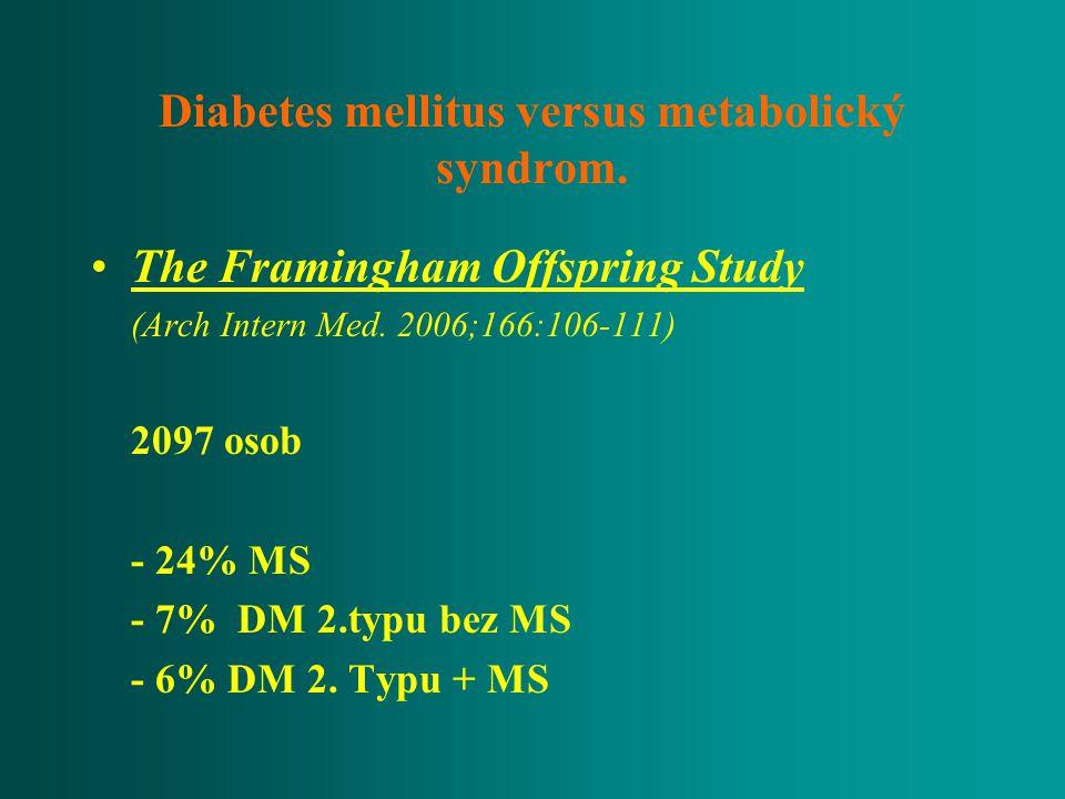 Diabetes mellitus versus metabolický syndrom. The Framingham Offspring Study (Arch Intern Med. 2006;166:106-111) 2097 osob - 24% MS - 7% DM 2.typu bez