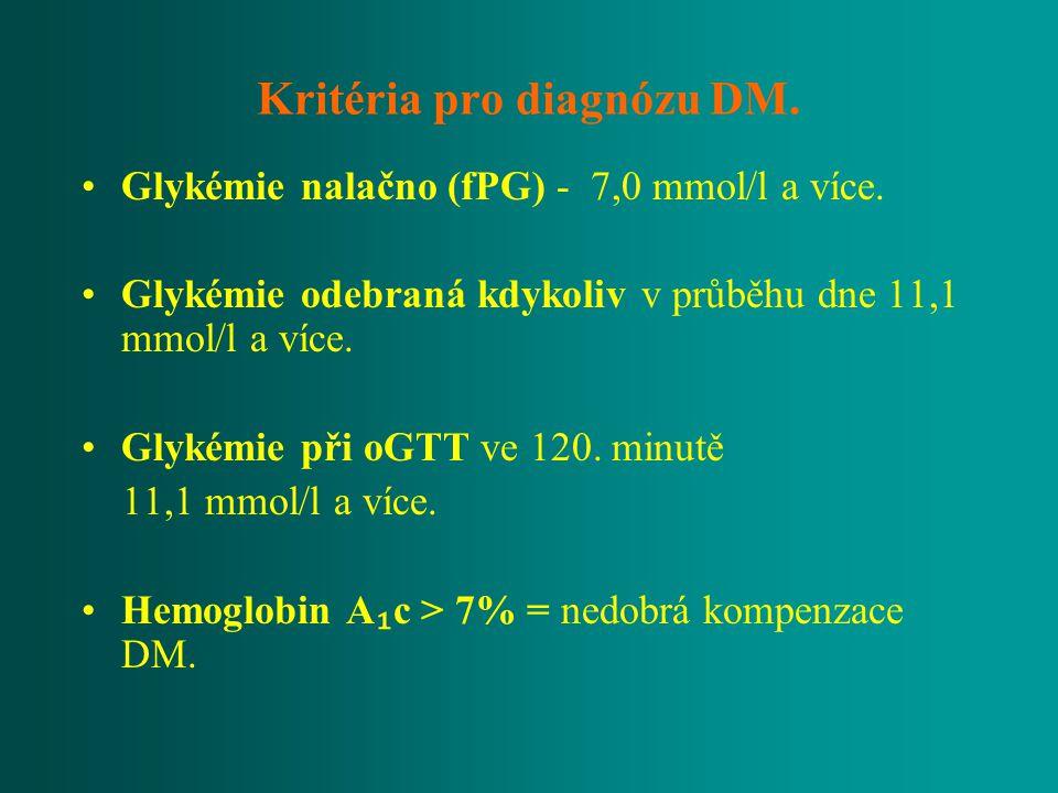 Kritéria pro diagnózu DM. Glykémie nalačno (fPG) - 7,0 mmol/l a více. Glykémie odebraná kdykoliv v průběhu dne 11,1 mmol/l a více. Glykémie při oGTT v