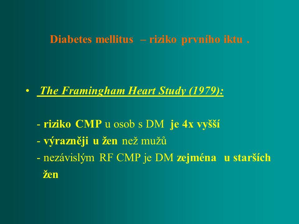 Diabetes mellitus – riziko prvního iktu. The Framingham Heart Study (1979): - riziko CMP u osob s DM je 4x vyšší - výrazněji u žen než mužů - nezávisl