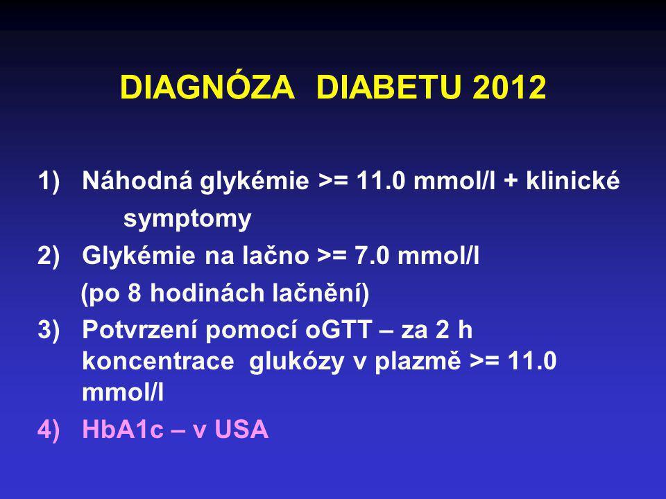 DIAGNÓZA DIABETU 2012 1)Náhodná glykémie >= 11.0 mmol/l + klinické symptomy 2) Glykémie na lačno >= 7.0 mmol/l (po 8 hodinách lačnění) 3)Potvrzení pom