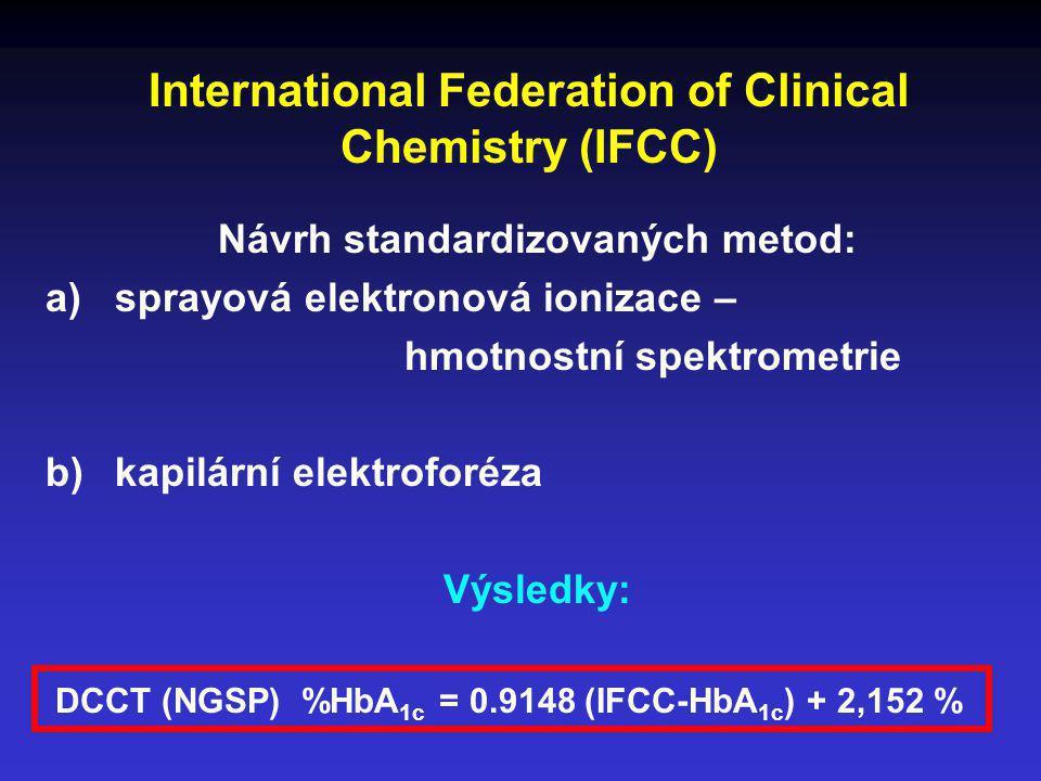 International Federation of Clinical Chemistry (IFCC) Návrh standardizovaných metod: a)sprayová elektronová ionizace – hmotnostní spektrometrie b)kapi