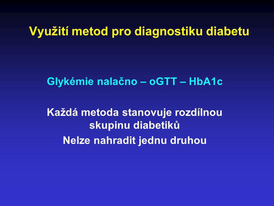 Využití metod pro diagnostiku diabetu Glykémie nalačno – oGTT – HbA1c Každá metoda stanovuje rozdílnou skupinu diabetiků Nelze nahradit jednu druhou