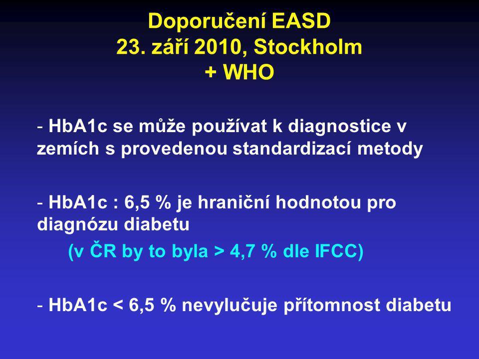 Doporučení EASD 23. září 2010, Stockholm + WHO - HbA1c se může používat k diagnostice v zemích s provedenou standardizací metody - HbA1c : 6,5 % je hr