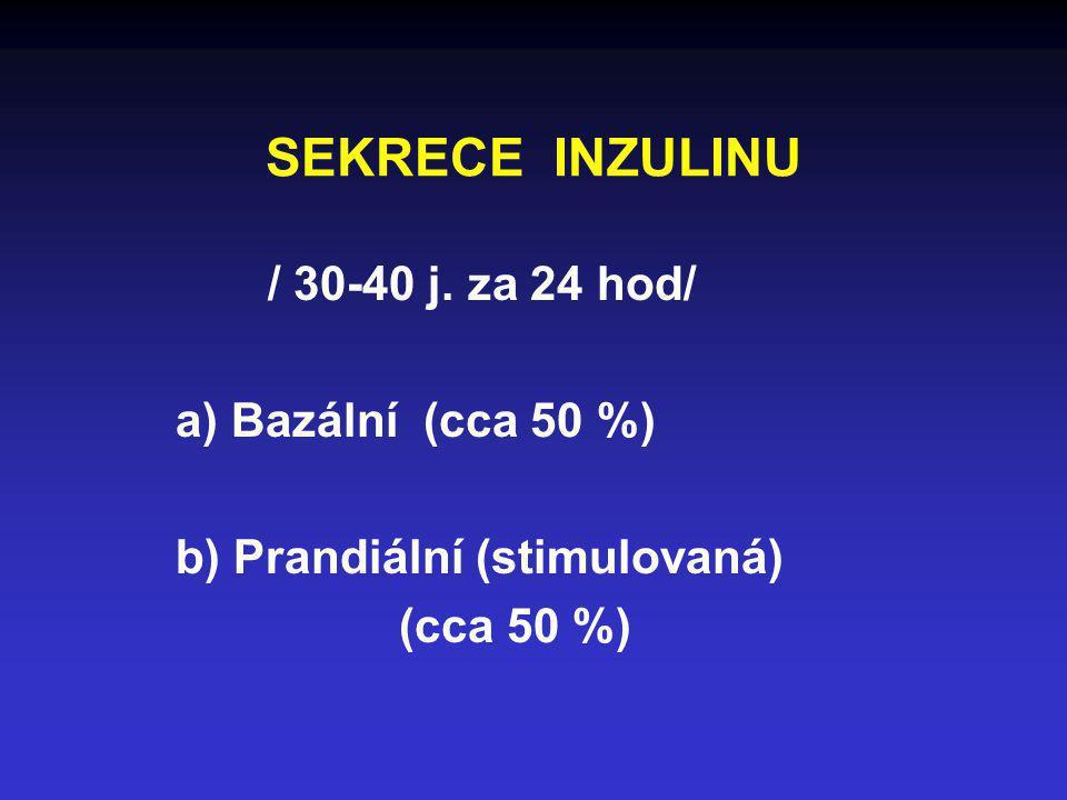 SEKRECE INZULINU / 30-40 j. za 24 hod/ a) Bazální (cca 50 %) b) Prandiální (stimulovaná) (cca 50 %)