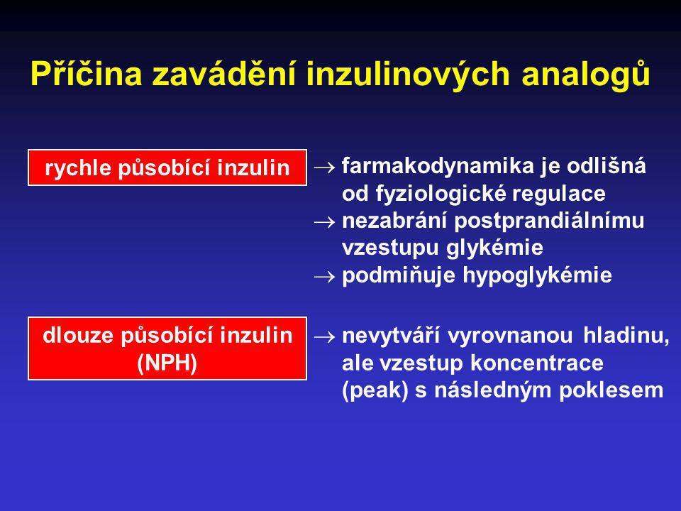 Příčina zavádění inzulinových analogů rychle působící inzulin  farmakodynamika je odlišná od fyziologické regulace  nezabrání postprandiálnímu vzest