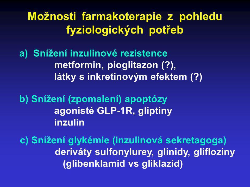 Možnosti farmakoterapie z pohledu fyziologických potřeb a)Snížení inzulinové rezistence metformin, pioglitazon (?), látky s inkretinovým efektem (?) b