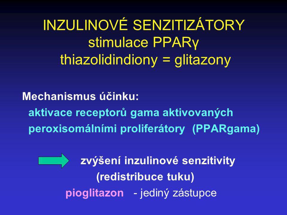 INZULINOVÉ SENZITIZÁTORY stimulace PPARγ thiazolidindiony = glitazony Mechanismus účinku: aktivace receptorů gama aktivovaných peroxisomálními prolife