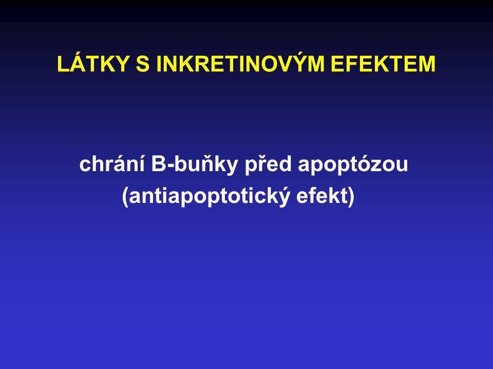 LÁTKY S INKRETINOVÝM EFEKTEM chrání B-buňky před apoptózou (antiapoptotický efekt)