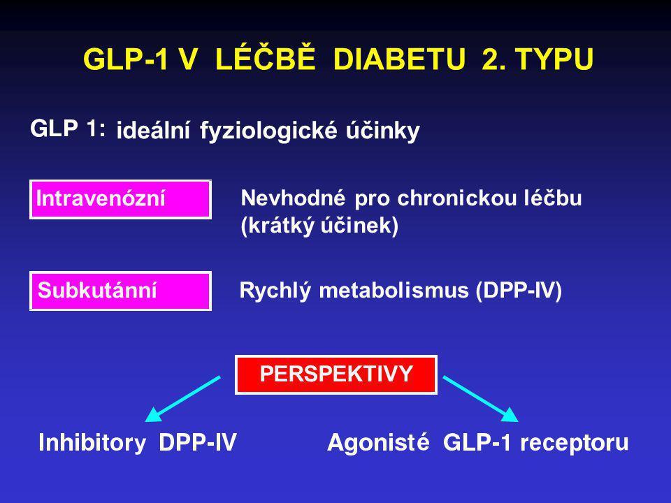 PERSPEKTIVY Subkutánní Intravenózní GLP-1 V LÉČBĚ DIABETU 2. TYPU ideální fyziologické účinky Nevhodné pro chronickou léčbu (krátký účinek) Rychlý met