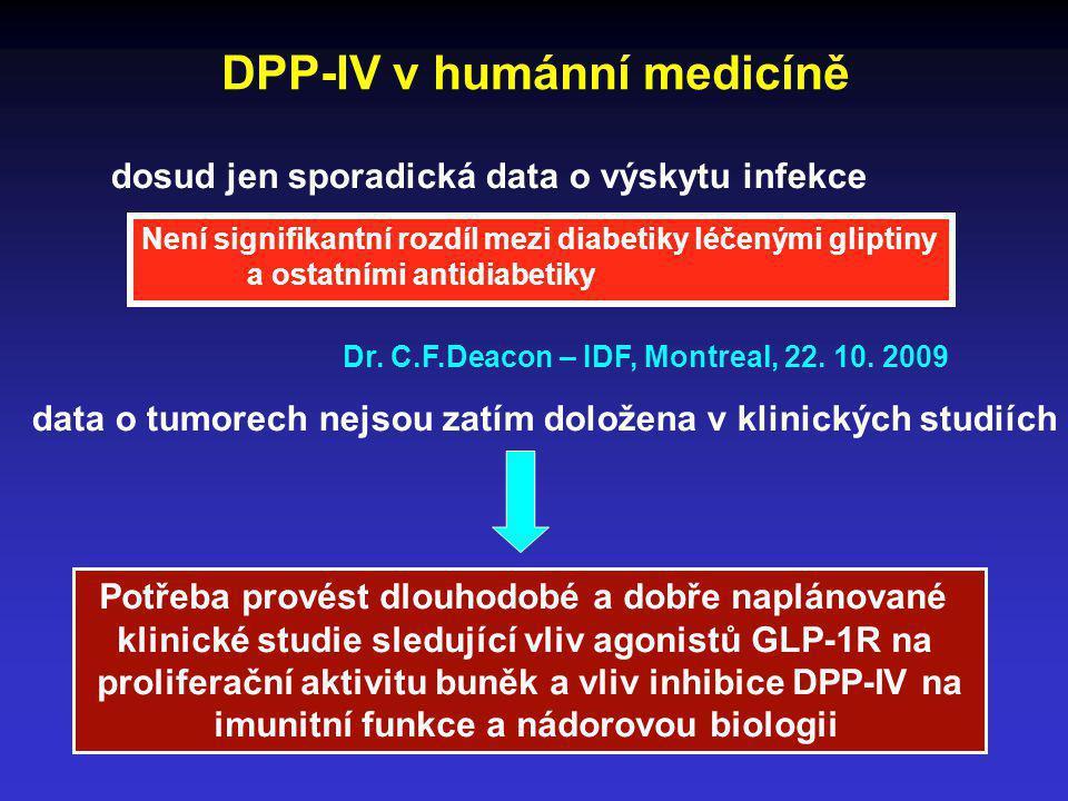 DPP-IV v humánní medicíně dosud jen sporadická data o výskytu infekce data o tumorech nejsou zatím doložena v klinických studiích Potřeba provést dlou