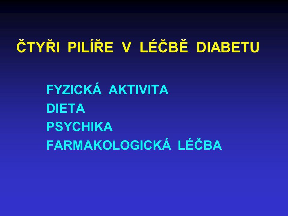 ČTYŘI PILÍŘE V LÉČBĚ DIABETU FYZICKÁ AKTIVITA DIETA PSYCHIKA FARMAKOLOGICKÁ LÉČBA