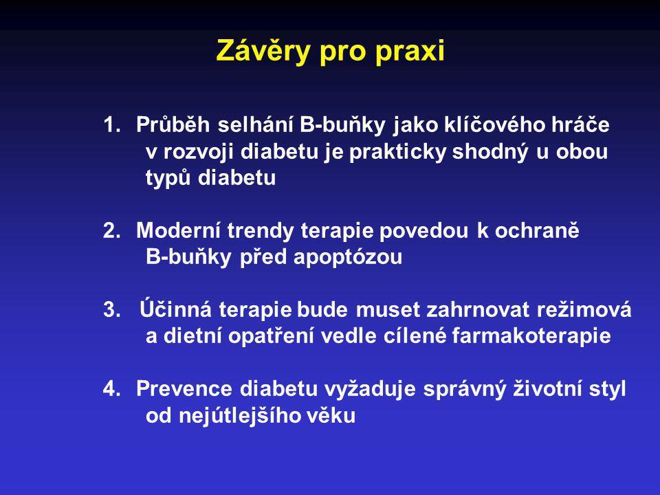 Závěry pro praxi 1.Průběh selhání B-buňky jako klíčového hráče v rozvoji diabetu je prakticky shodný u obou typů diabetu 2.Moderní trendy terapie pove