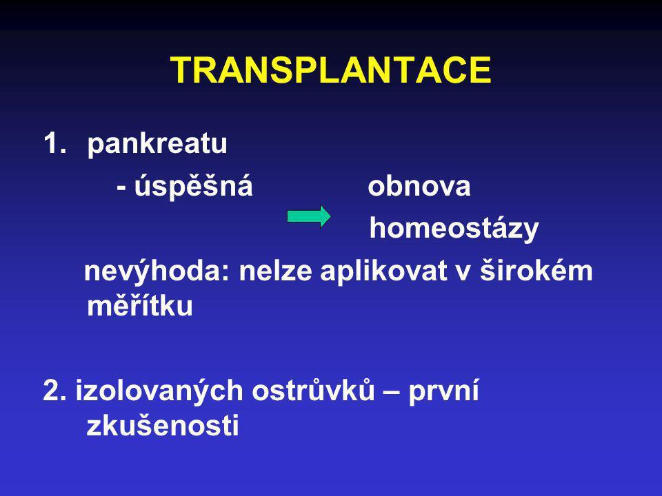 TRANSPLANTACE 1.pankreatu - úspěšná obnova homeostázy nevýhoda: nelze aplikovat v širokém měřítku 2. izolovaných ostrůvků – první zkušenosti