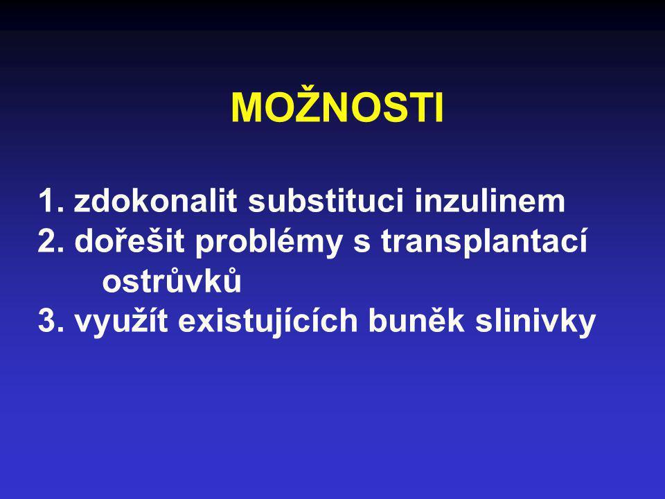 MOŽNOSTI 1. zdokonalit substituci inzulinem 2. dořešit problémy s transplantací ostrůvků 3. využít existujících buněk slinivky