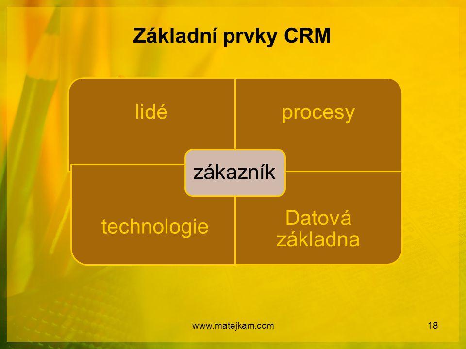 Základní prvky CRM lidéprocesy technologie Datová základna zákazník 18www.matejkam.com