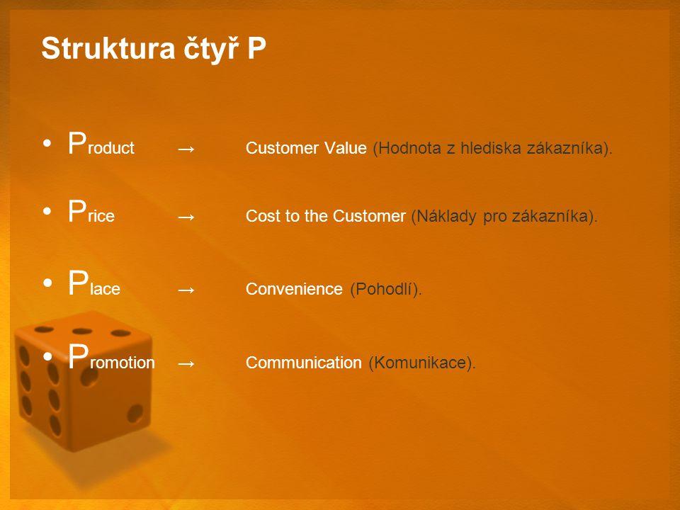 P roduct→Customer Value (Hodnota z hlediska zákazníka). P rice→Cost to the Customer (Náklady pro zákazníka). P lace→Convenience (Pohodlí). P romotion→