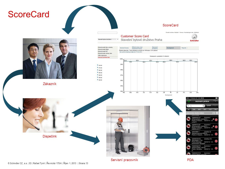 © Schindler CZ, a.s. | EI | Rafael Tyml | Řevnická 170/4 | Říjen 1, 2013 | Strana 13 ScoreCard Zákazník Dispečink Servisní pracovníkPDA ScoreCard