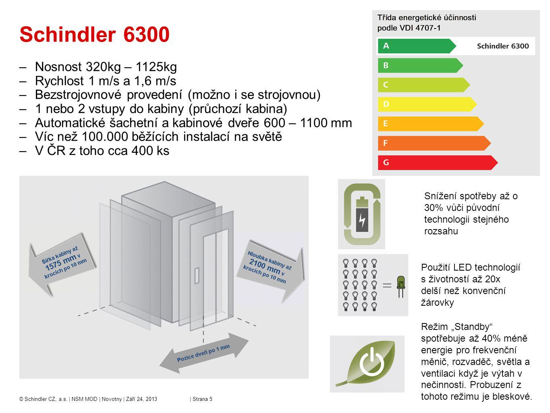 –Nosnost 180kg – 625kg –Rychlost 1 m/s –Provedení se strojovnou i bez –1 vstup do kabiny –Dveře 600 – 900 mm (automatické, ruční, BUS) –Šířka kabiny 600 – 1100 mm po 5mm krocích –Hloubka kabiny 680 – 1400 mm po 5 mm krocích –Min.rozměř šachty 840 * 940 mm © Schindler CZ, a.s.