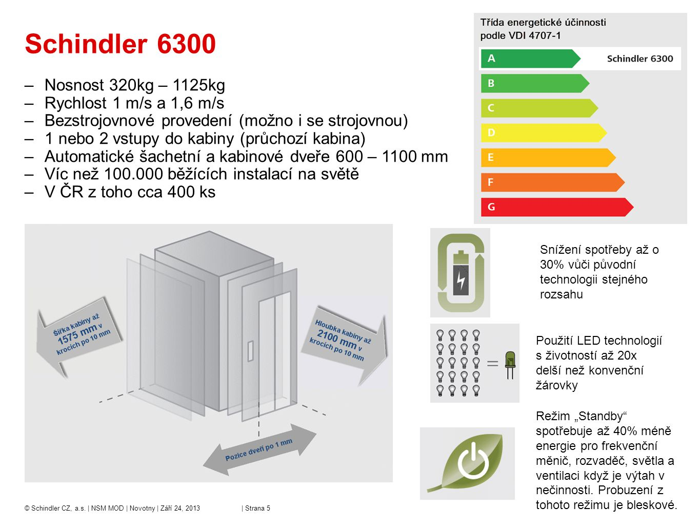 Rafael Tyml Manažer obchodu a klíčových zákazníků MOD/EI Tel: 603 500 535 Email: rafael.tyml@cz.schindler.com Schindler CZ, a.s.