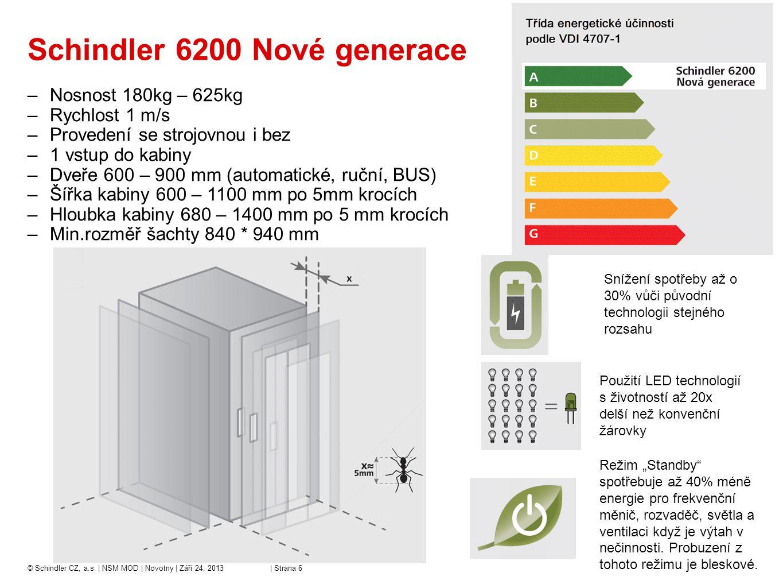 –Nosnost 180kg – 625kg –Rychlost 1 m/s –Provedení se strojovnou i bez –1 vstup do kabiny –Dveře 600 – 900 mm (automatické, ruční, BUS) –Šířka kabiny 6