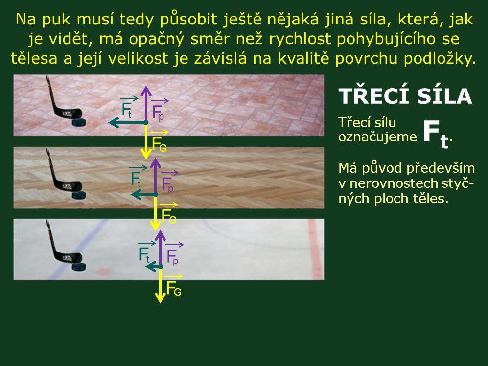 TŘECÍ SÍLA Na puk musí tedy působit ještě nějaká jiná síla, která, jak je vidět, má opačný směr než rychlost pohybujícího se tělesa a její velikost je
