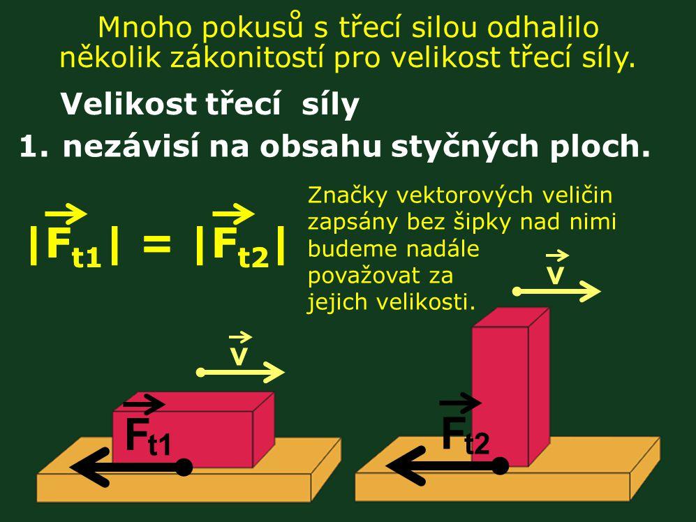 Velikost třecí síly Mnoho pokusů s třecí silou odhalilo několik zákonitostí pro velikost třecí síly. 1.nezávisí na obsahu styčných ploch. F t1 vv F t2
