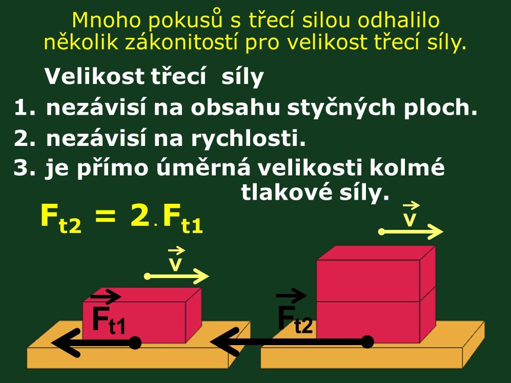 3.je přímo úměrná velikosti kolmé tlakové síly. F t1 v F t2 v 2.nezávisí na rychlosti. Velikost třecí síly Mnoho pokusů s třecí silou odhalilo několik