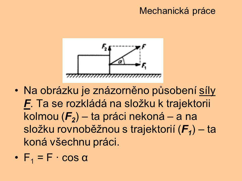 Na obrázku je znázorněno působení síly F.