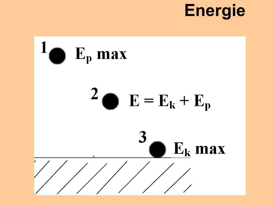 Kinetická energie Kinetickou energii mají tělesa, která se vzhledem k dané vztažné soustavě pohybují.