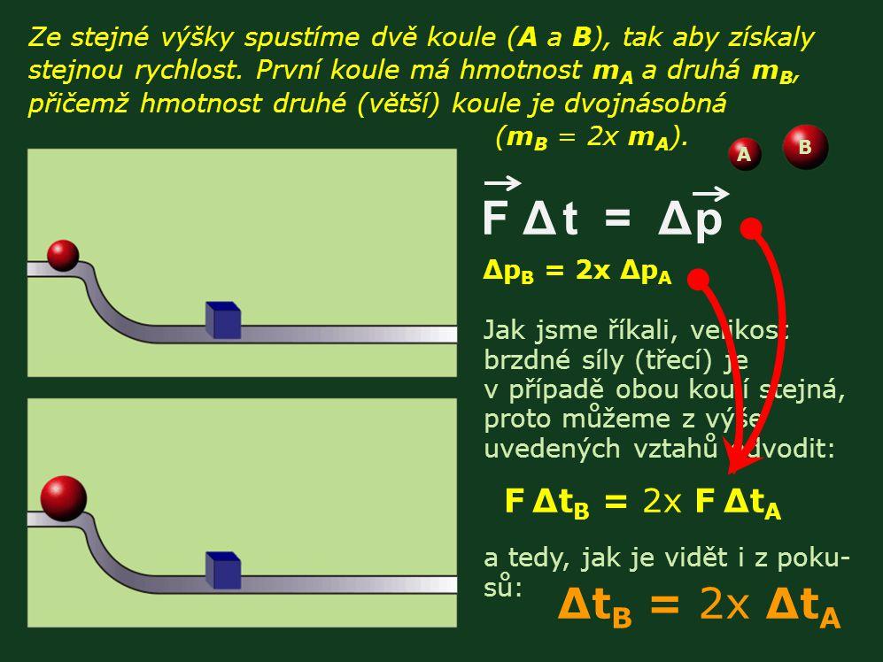 Δp B = 2x Δp A Ze stejné výšky spustíme dvě koule (A a B), tak aby získaly stejnou rychlost. První koule má hmotnost m A a druhá m B, přičemž hmotnost