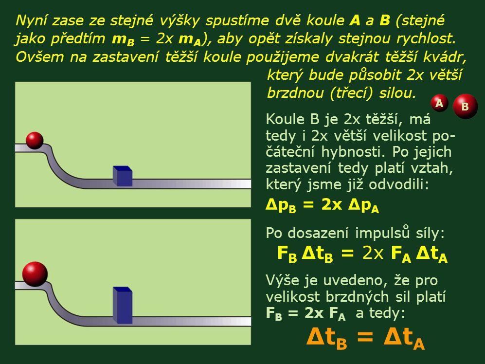 Δp B = 2x Δp A Nyní zase ze stejné výšky spustíme dvě koule A a B (stejné jako předtím m B = 2x m A ), aby opět získaly stejnou rychlost. Ovšem na zas