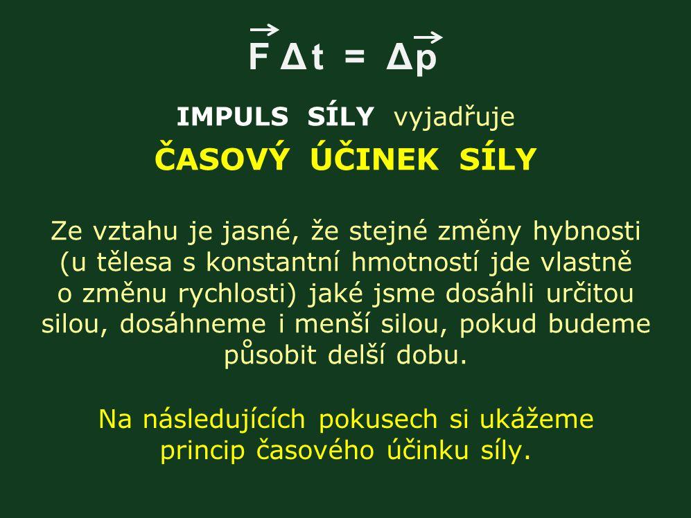 IMPULS SÍLY vyjadřuje ČASOVÝ ÚČINEK SÍLY F Δ t = Δ p Ze vztahu je jasné, že stejné změny hybnosti (u tělesa s konstantní hmotností jde vlastně o změnu