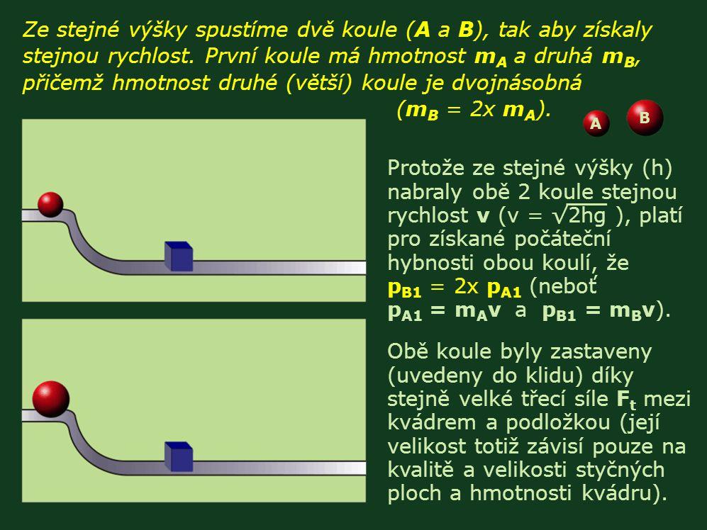 Ze stejné výšky spustíme dvě koule (A a B), tak aby získaly stejnou rychlost. První koule má hmotnost m A a druhá m B, přičemž hmotnost druhé (větší)