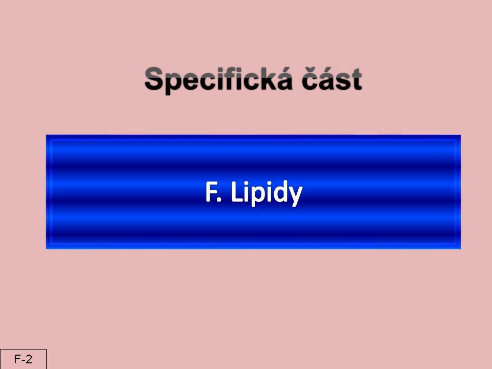  nosič cholesterolu →bílkovinné částice→ lipoproteiny - liší se velikostí:  malé částice= LDL lipoproteiny (low density lipoprotein)  velké částice= HDL lipoprotein (hide density lipoprotein)  LDL tzv.