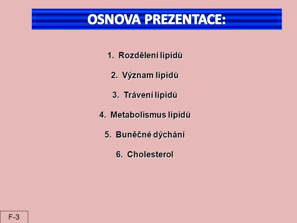 1.Rozdělení lipidů 2.Význam lipidů 3.Trávení lipidů 4.Metabolismus lipidů 5.Buněčné dýchání 6.Cholesterol F-3