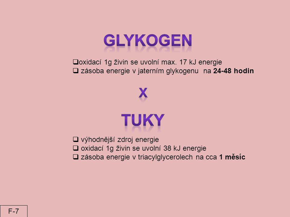  výhodnější zdroj energie  oxidací 1g živin se uvolní 38 kJ energie  zásoba energie v triacylglycerolech na cca 1 měsíc  oxidací 1g živin se uvoln