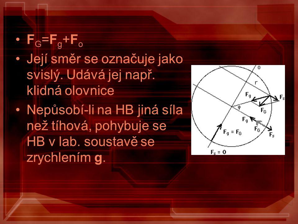 F G =F g +F o Její směr se označuje jako svislý. Udává jej např. klidná olovnice Nepůsobí-li na HB jiná síla než tíhová, pohybuje se HB v lab. soustav