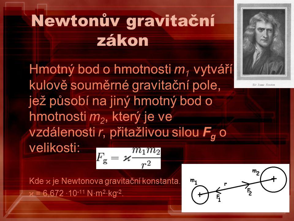 Newtonův gravitační zákon Hmotný bod o hmotnosti m 1 vytváří kulově souměrné gravitační pole, jež působí na jiný hmotný bod o hmotnosti m 2, který je