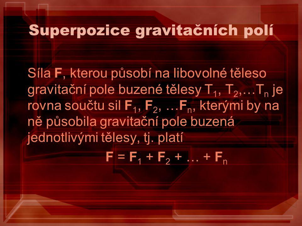 Superpozice gravitačních polí Síla F, kterou působí na libovolné těleso gravitační pole buzené tělesy T 1, T 2,…T n je rovna součtu sil F 1, F 2, …F n