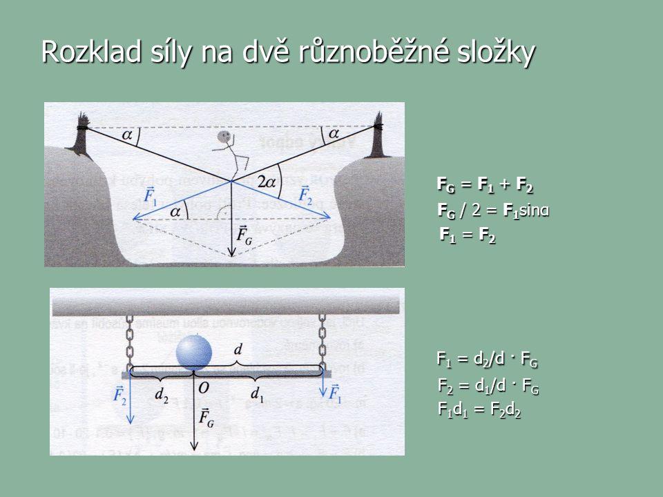 Rozklad síly na dvě různoběžné složky F G = F 1 + F 2 F G = F 1 + F 2 F G / 2 = F 1 sinα F G / 2 = F 1 sinα F 1 = F 2 F 1 = F 2 F 1 = d 2 /d · F G F 1