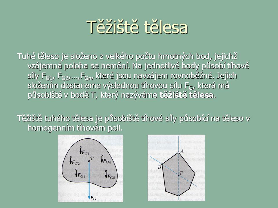 Těžiště tělesa Tuhé těleso je složeno z velkého počtu hmotných bod, jejichž vzájemná poloha se nemění. Na jednotlivé body působí tíhové síly F G1, F G