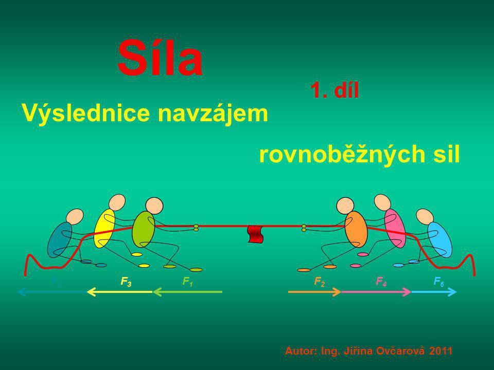 Síla Autor: Ing. Jiřina Ovčarová 2011 1. díl Výslednice navzájem F1F1 F3F3 F5F5 F6F6 F4F4 F2F2 rovnoběžných sil