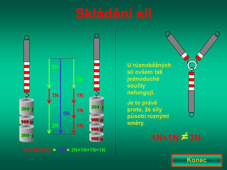 Skládání sil 2N 2N+1N +2N = 5N = 2N+1N+1N+1N Konec 1N 2N 1N 5N U různoběžných sil ovšem tak jednoduché součty nefungují.