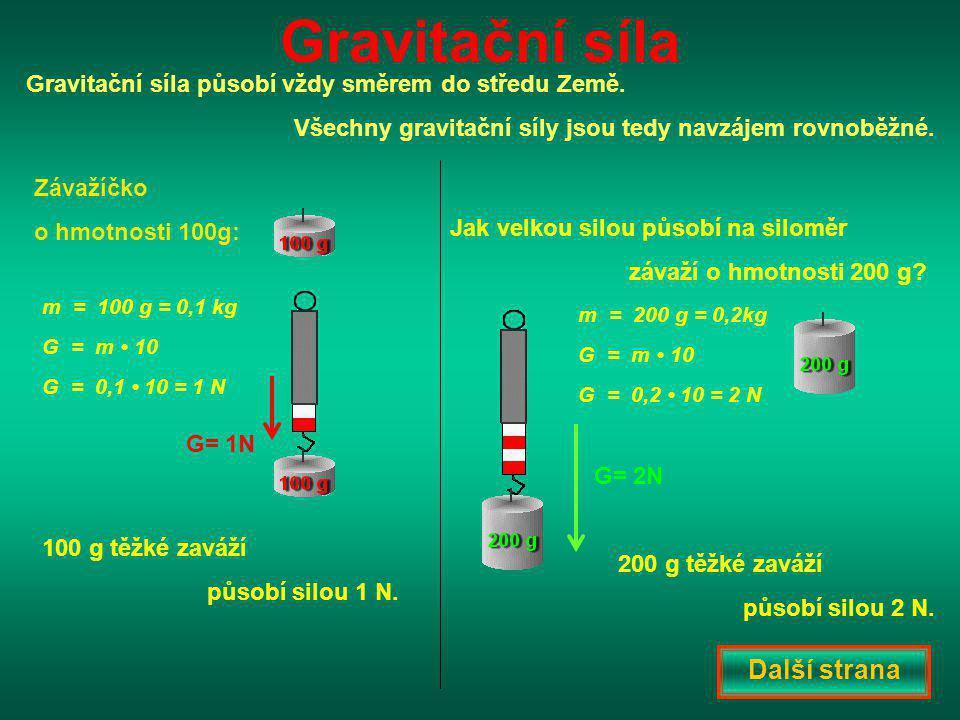 Gravitační síla m = 200 g = 0,2kg G = m 10 G = 0,2 10 = 2 N Gravitační síla působí vždy směrem do středu Země. Všechny gravitační síly jsou tedy navzá