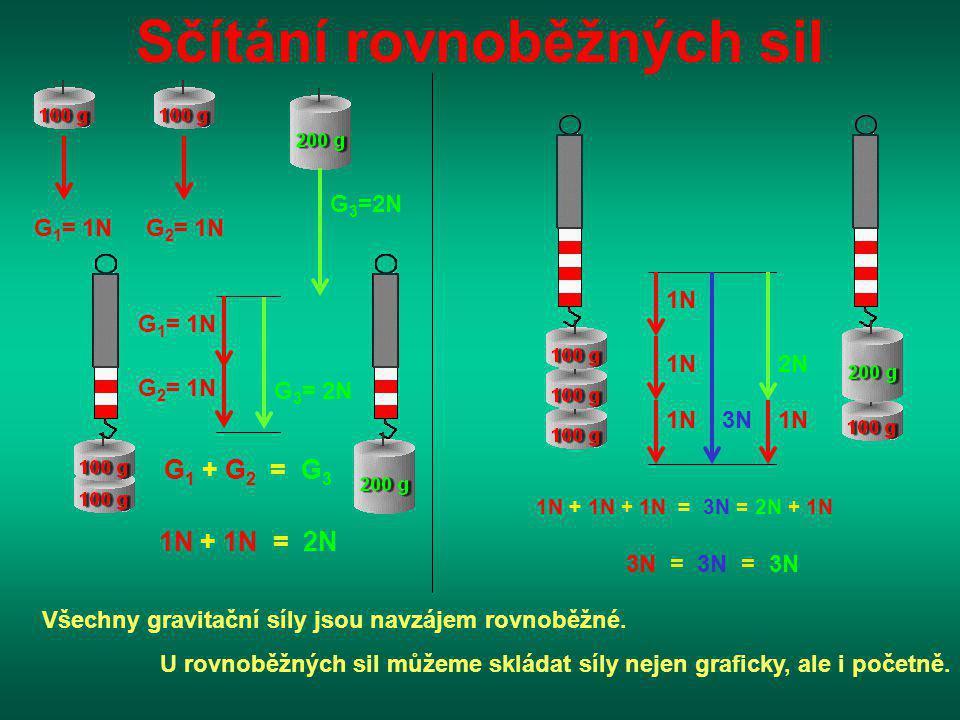 Sčítání rovnoběžných sil Všechny gravitační síly jsou navzájem rovnoběžné. U rovnoběžných sil můžeme skládat síly nejen graficky, ale i početně. G 2 =