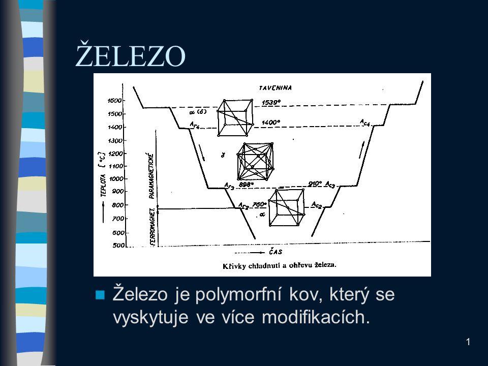 1 ŽELEZO Železo je polymorfní kov, který se vyskytuje ve více modifikacích.