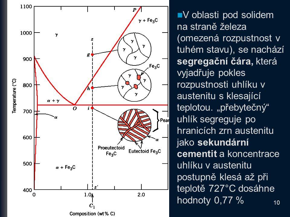 10 V oblasti pod solidem na straně železa (omezená rozpustnost v tuhém stavu), se nachází segregační čára, která vyjadřuje pokles rozpustnosti uhlíku v austenitu s klesající teplotou.