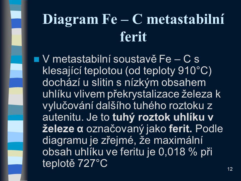 12 Diagram Fe – C metastabilní ferit V metastabilní soustavě Fe – C s klesající teplotou (od teploty 910°C) dochází u slitin s nízkým obsahem uhlíku vlivem překrystalizace železa k vylučování dalšího tuhého roztoku z autenitu.